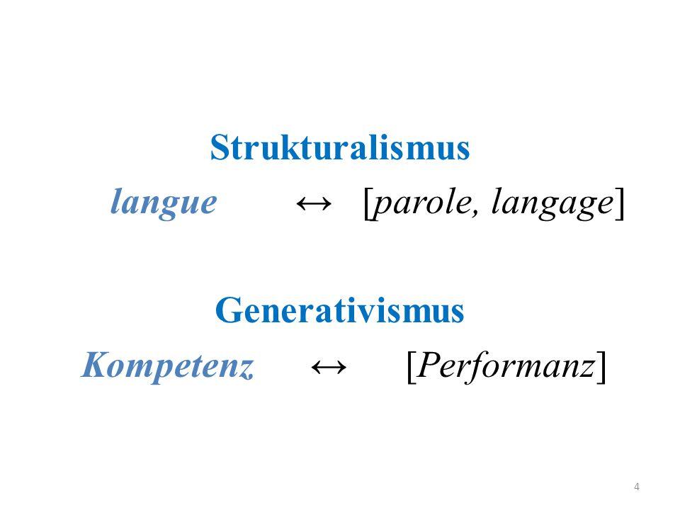 Strukturalismus langue ↔ [parole, langage] Generativismus Kompetenz ↔ [Performanz]